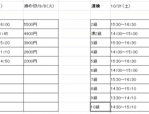 英検・漢検の料金と時間帯